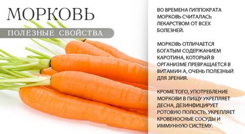 Корейская морковь, по лучшим рецептам